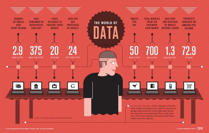 World-of-data-by-Good-904x576